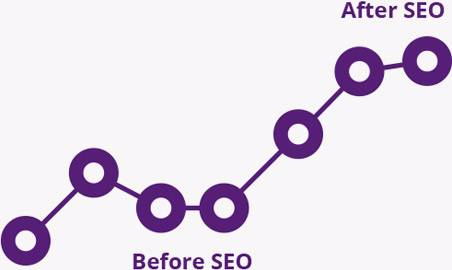 SEO Optimization Picture
